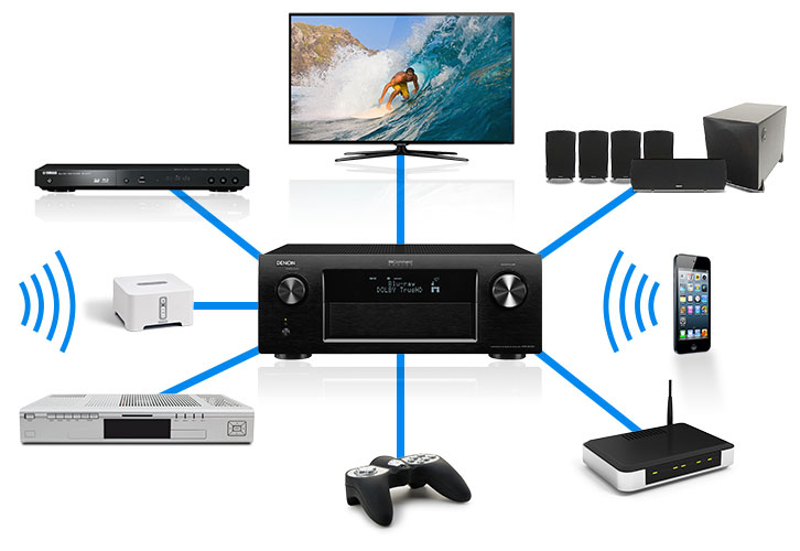 connected_components_static HOME ENTERTAINMENT